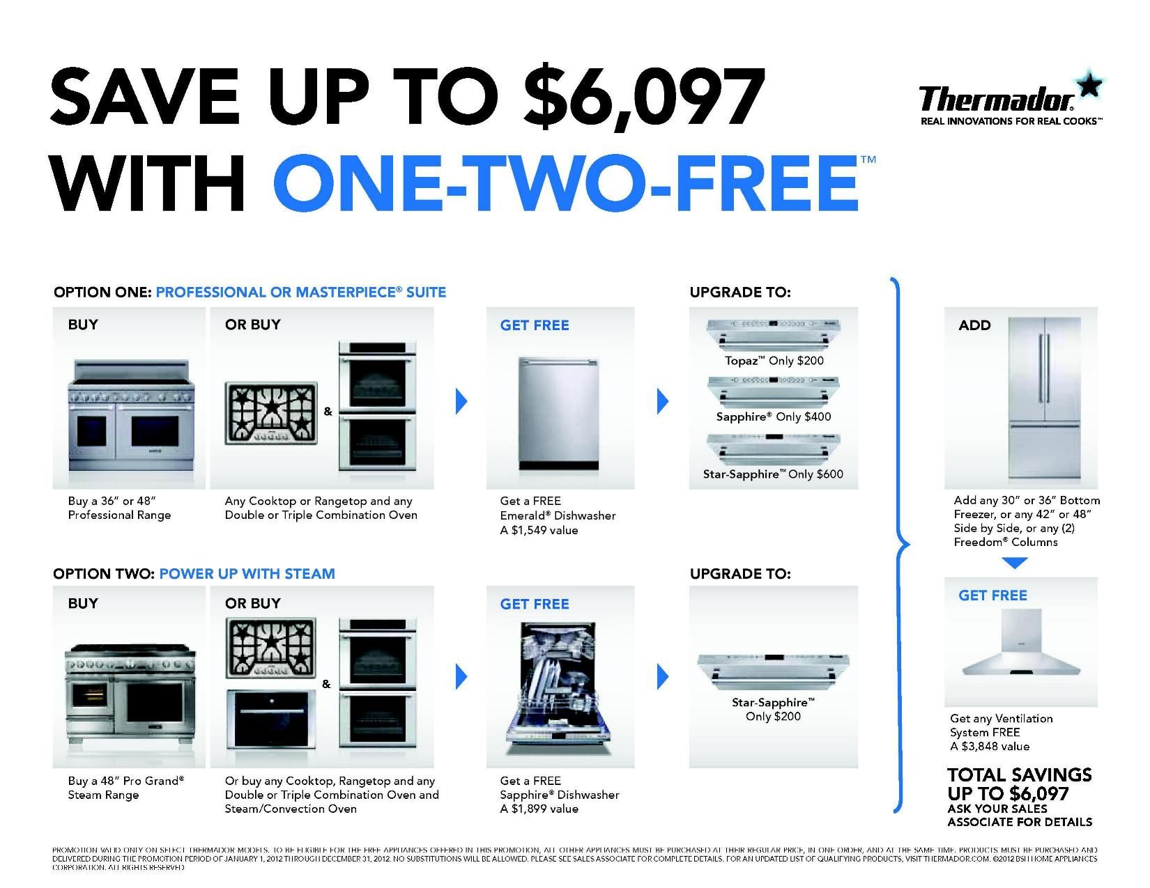 Factory Rebates will help you save THOUSANDS on new appliances!!!