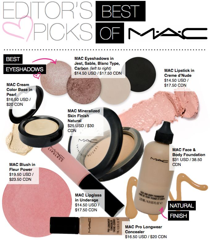 Must-Have MAC Cosmetics Products