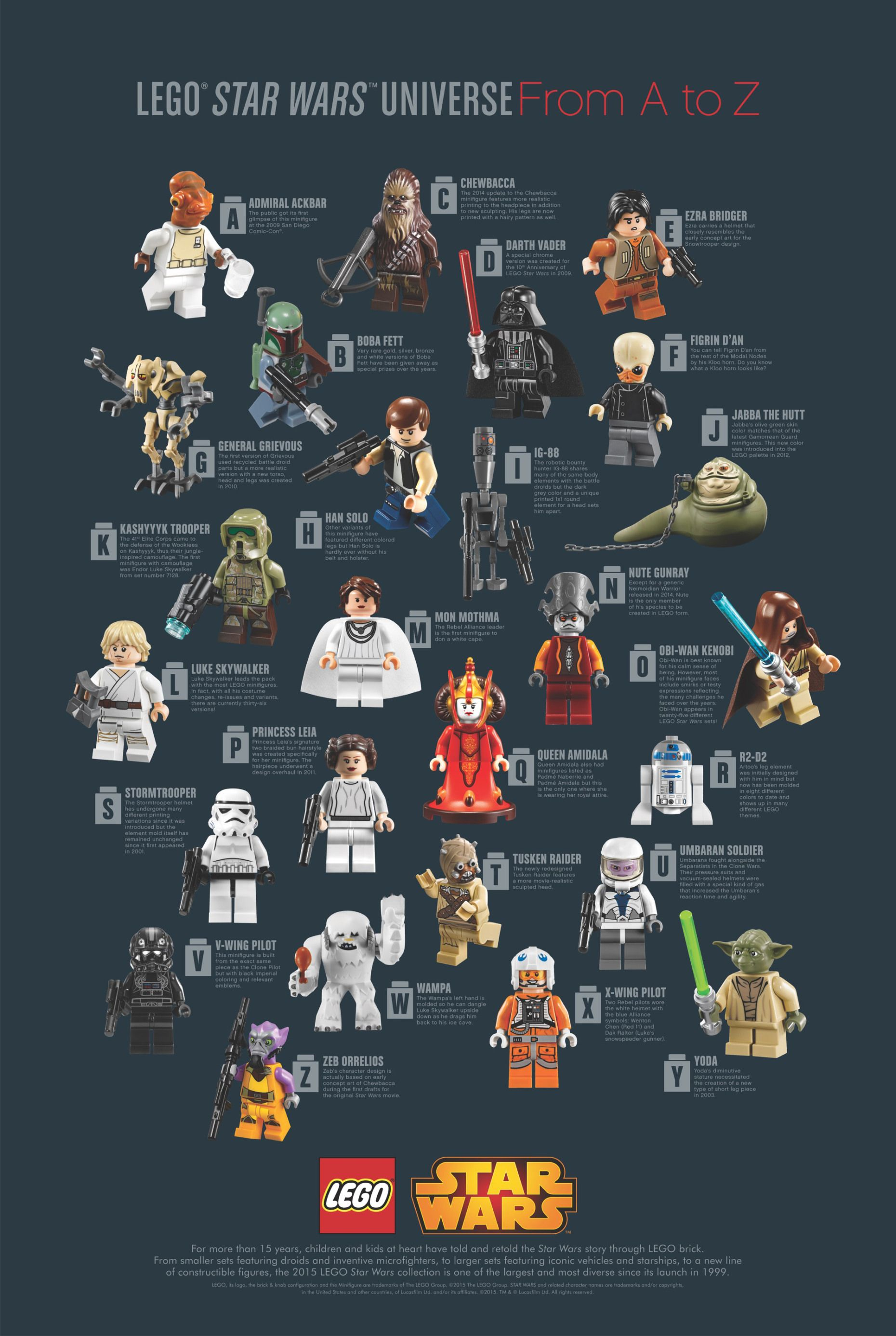 32 New Lego Star Wars Sets And A Poster Of Facts All Fans Should