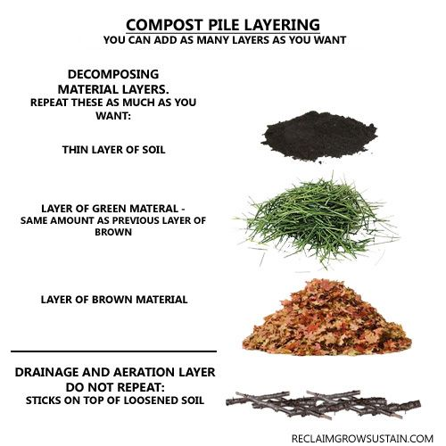 How Do I Compost Compost Soil Layers Chepstow