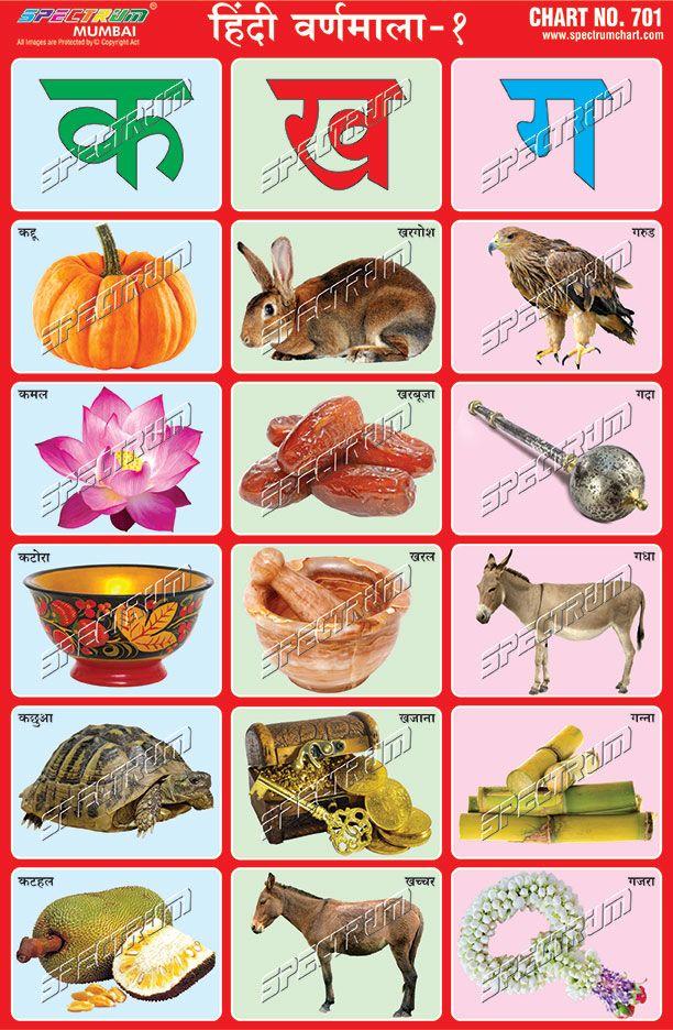 Chart No 701- Hindi Varnamala 1Hindi varnamala, hindi alphabets ...