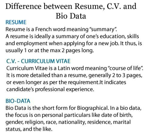 Difference b\/w resume , cv nd bio data education Pinterest - difference between cv and resume