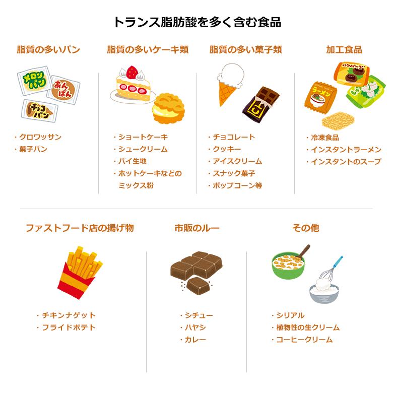 トランス 脂肪酸 食品