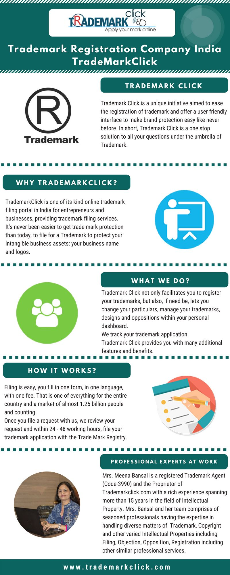 Contact Trademarkclick Https Www Trademarkclick Com 96 Sukhdev Vihar Mathura Road New Delhi 110025 Online Trading How To Apply This Or That Questions