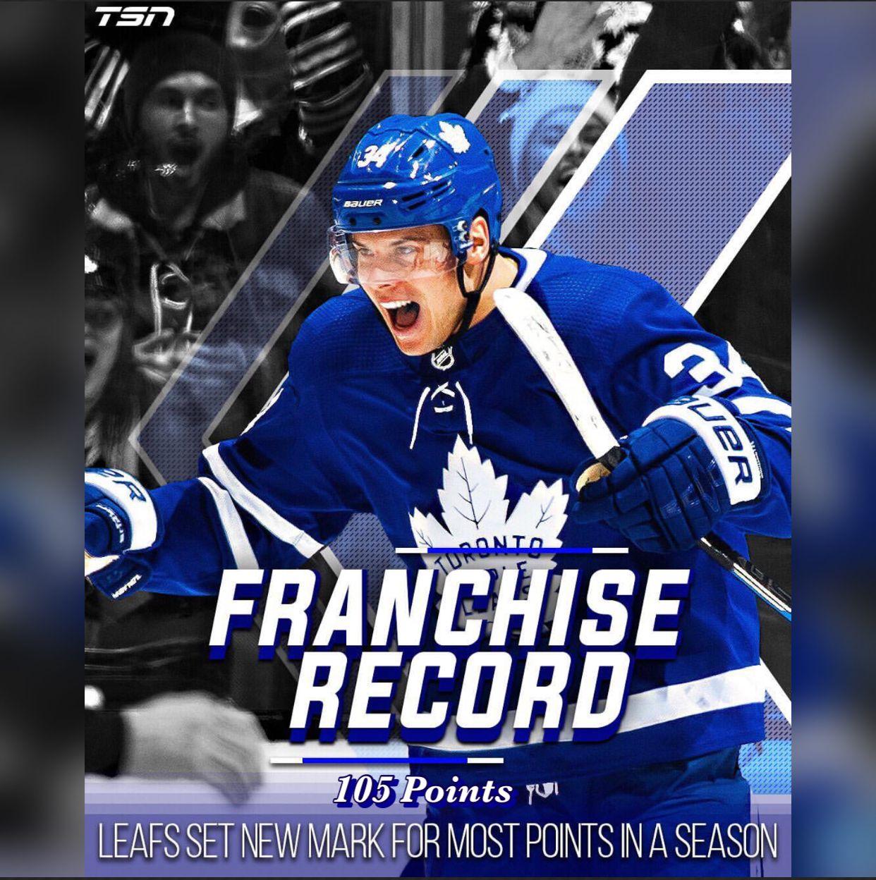 April 7, 2018 Toronto maple leafs hockey, Toronto maple