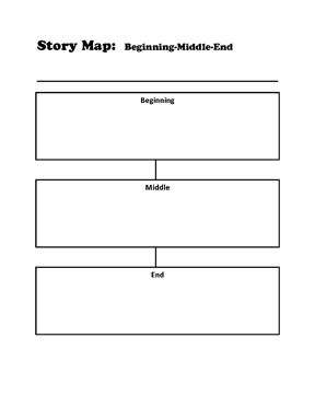Worksheets Beginning Middle And End Worksheets beginning middle and end worksheet free 3 2 1 reading strategy great to use for when