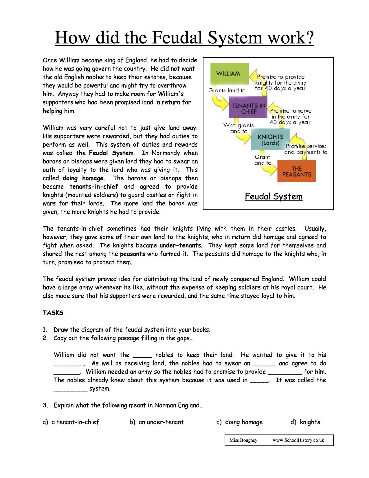 Free History Worksheets KS3 & KS4 Lesson Plans