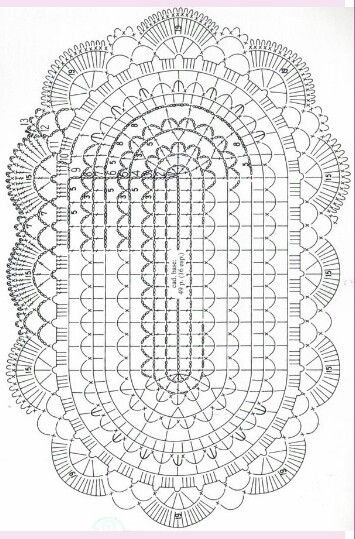 Pg 2 of 2: Basic Oval Doily Chart | Doily haken | Pinterest ...