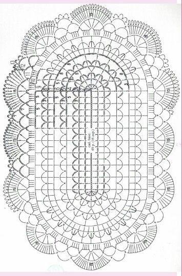 Pg 2 Of 2  Basic Oval Doily Chart