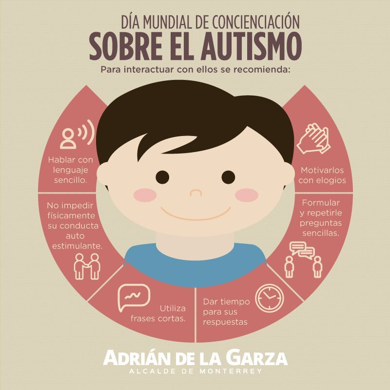 El autismo es una condición del desarrollo que se manifiesta en la infancia. Les comparto la siguiente información para que puedan apoyar a quienes lo padecen. Día de concienciación del autismo.