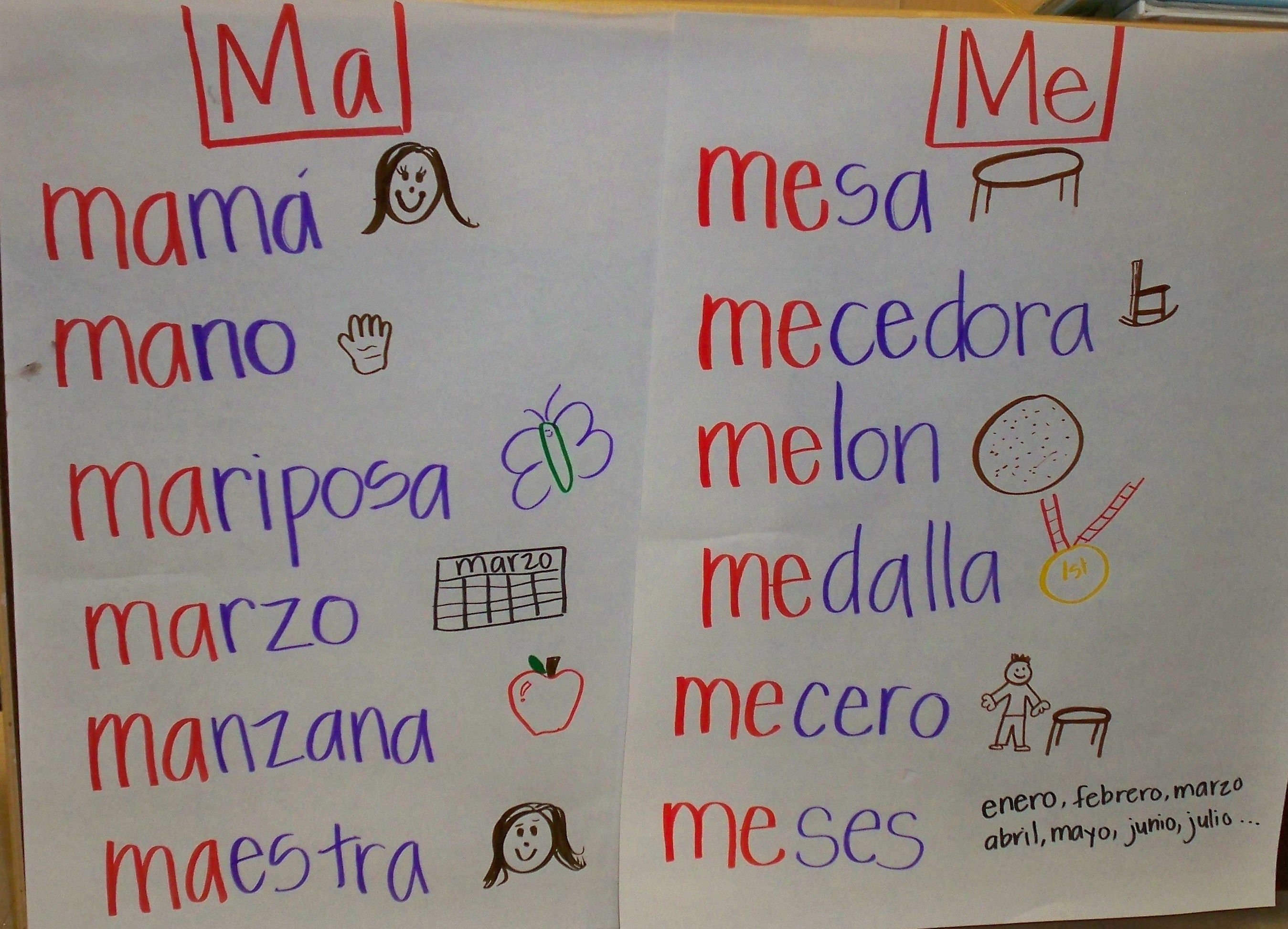 Anchor Charts In Pre K