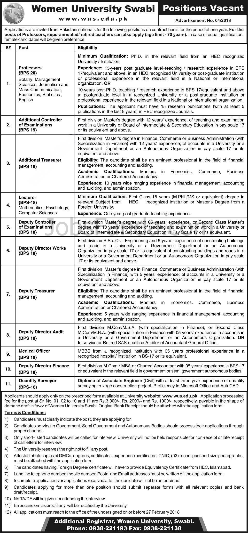 Women University Swabi Wus Jobs  Advertisement No  For