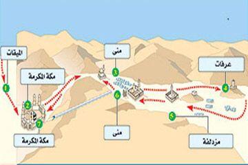 مخطط سير مناسك الحج Map Screenshot Map Quran