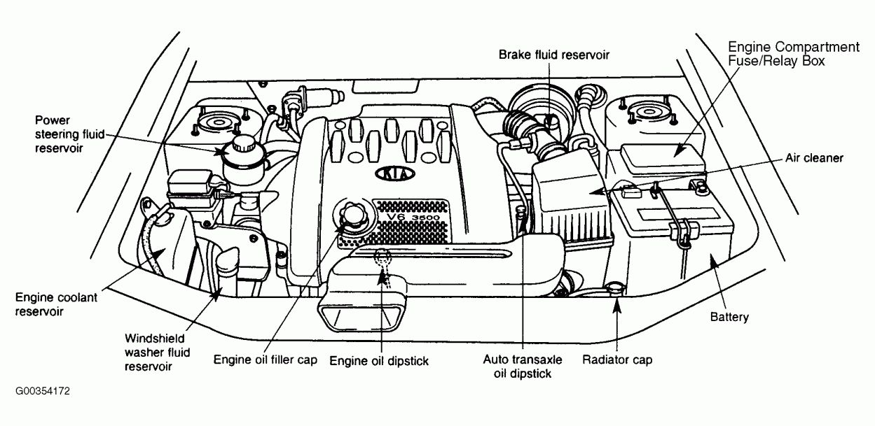 16  Kia Picanto Electrical Wiring Diagram