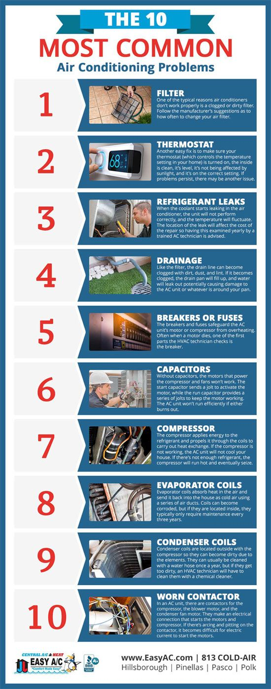 The 10 Most Common Air Conditioning Problems Air Conditioner Problems Air Conditioning Maintenance Air Conditioning Unit