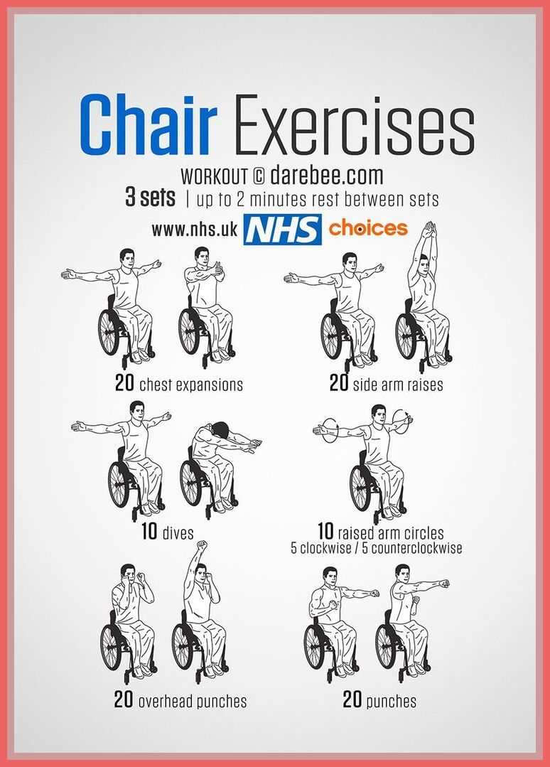 43 Reference Of Geriatric Chair Exercises Pdf In 2020 Chair Exercises Wheelchair Exercises Senior Fitness