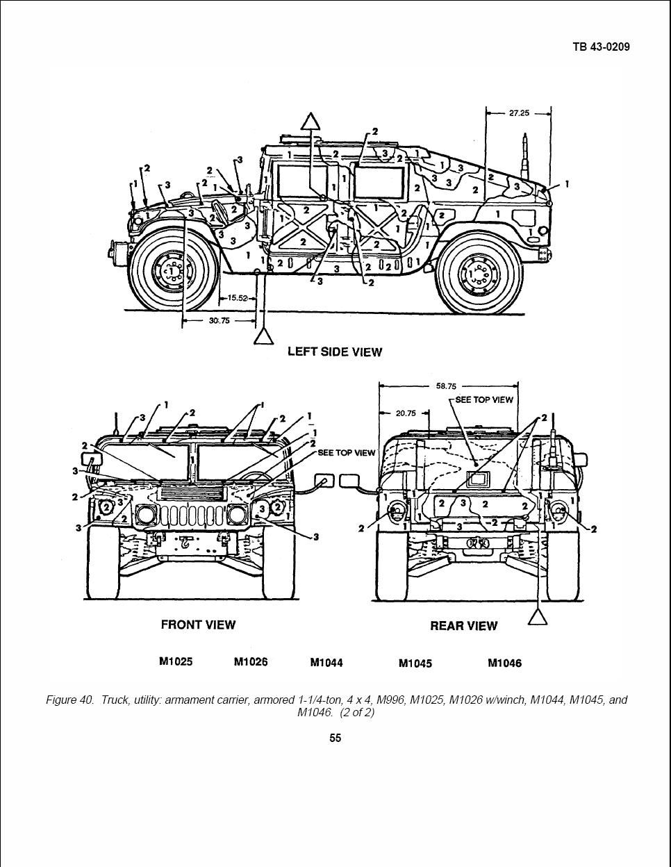 Hmmwv Top Down Diagram Diy Enthusiasts Wiring Diagrams Schematic Humvee Humvee2 966 1 248 Pinterest Hummer Rh Com Ppt Variants