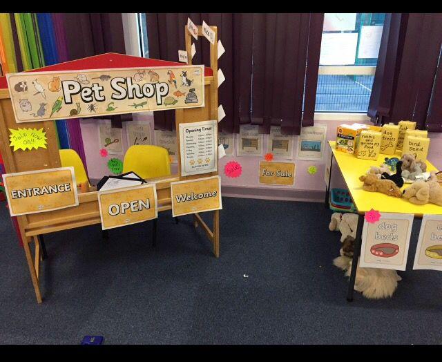 Pet Shop Role Play Preschool Pet Activities Pets Preschool Pets Preschool Theme