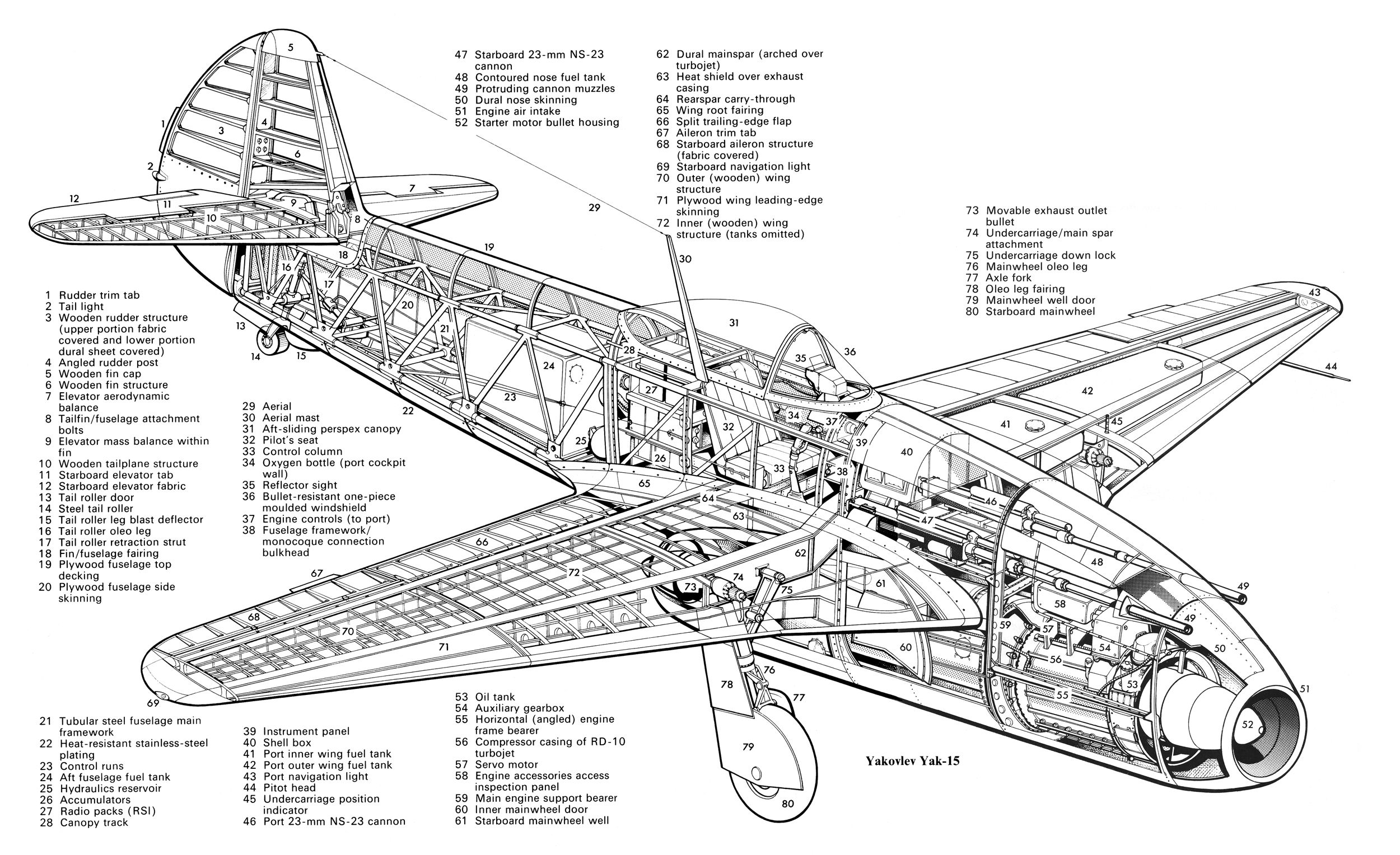 Cutaways Cortes Esquematicos De Aviones
