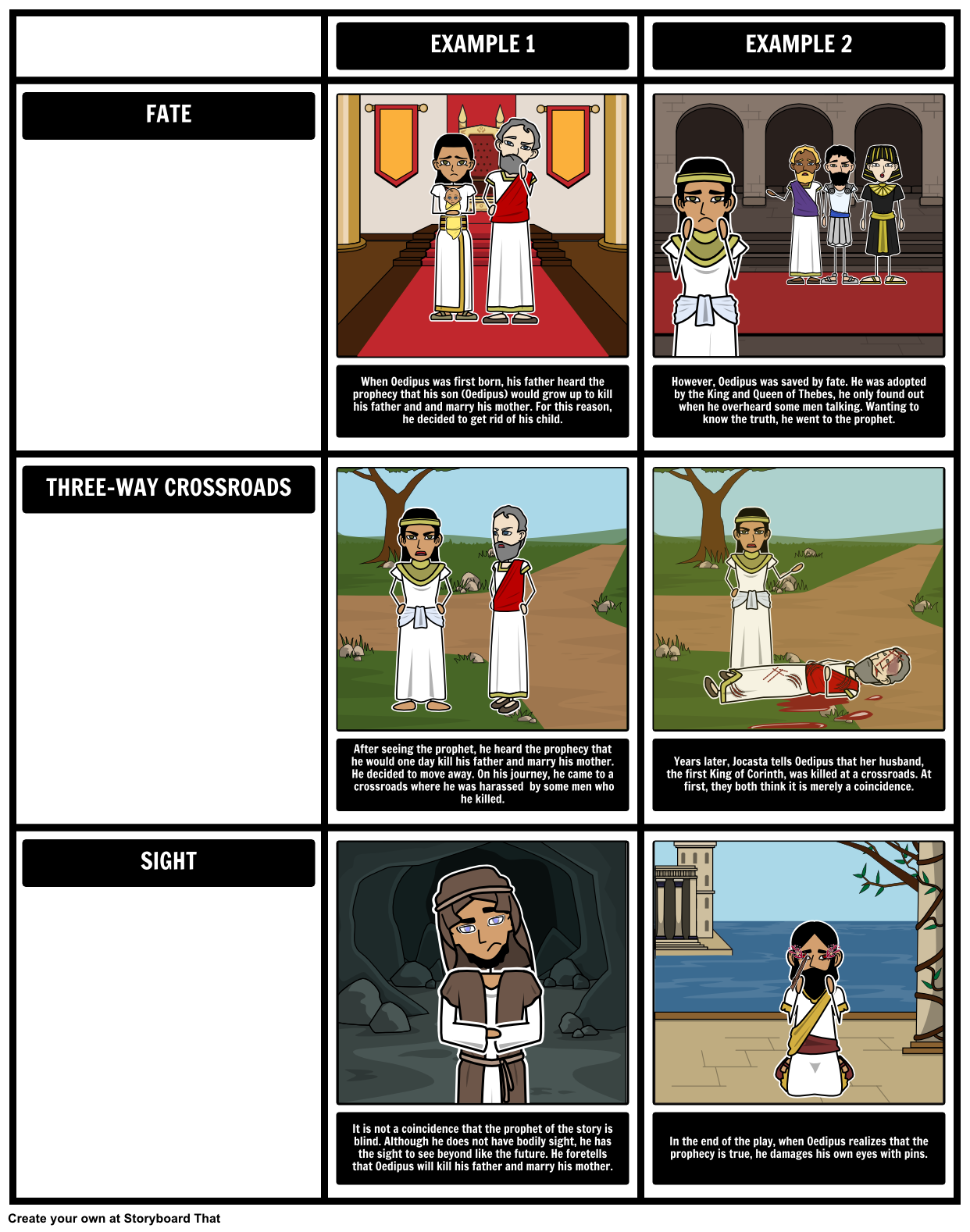Our Oedipus Rex Theme Storyboard Is A Great Activity Idea For Your