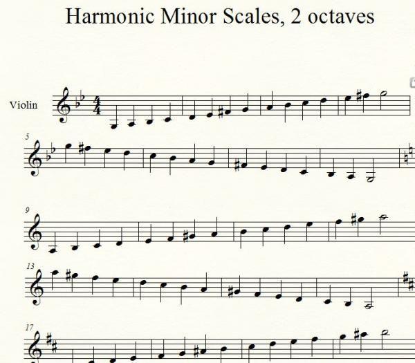 Harmonic Minor Scales Dengan Gambar