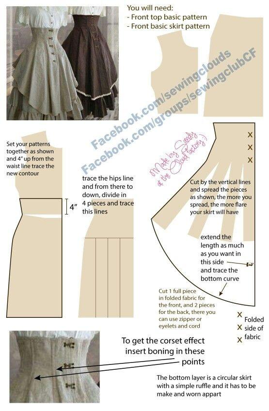 Jupe corset | Patrones | Pinterest | Nähen, Schnittmuster und LARP