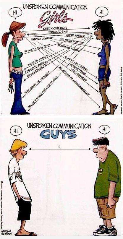 gender communication