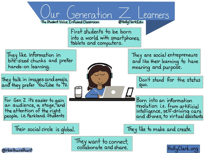 Holly Clark The Infused Classroom On Twitter Generation Z Teaching Learners