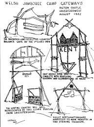 Image result for camp gadgets for scouts pdf