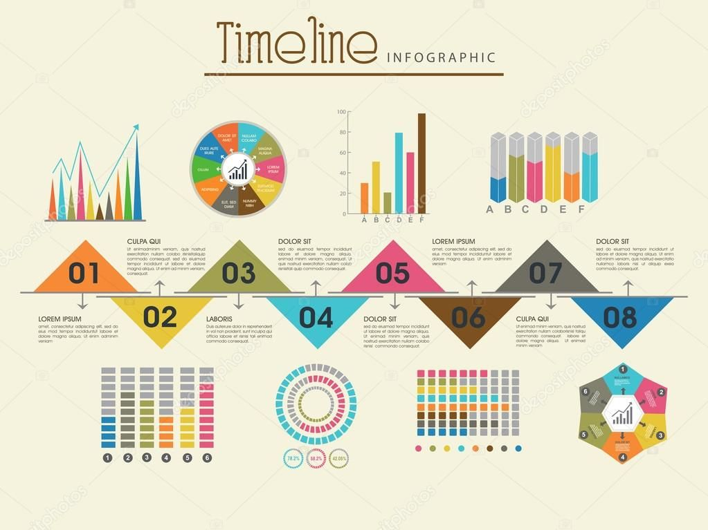 Image Result For Timeline Infographic Type Project 1 Timeline