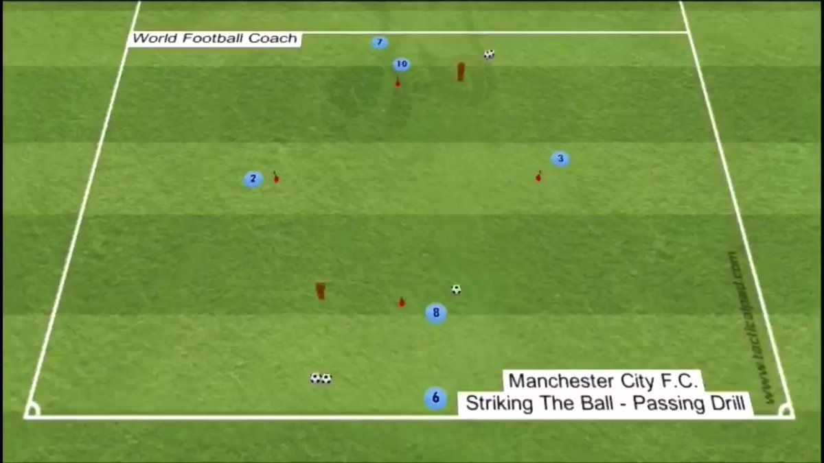 World Football Coach On Twitter Manchester City F C Striking The Ball Passing Drill Coaching Poin Football Coach World Football Football Passing Drills