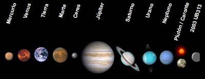 Como Hacer Maquetas Como Hacer Una Maqueta Sistema Solar Facil Y Sencillo Planetas Del Sistema Solar Como Hacer Maquetas Planetas