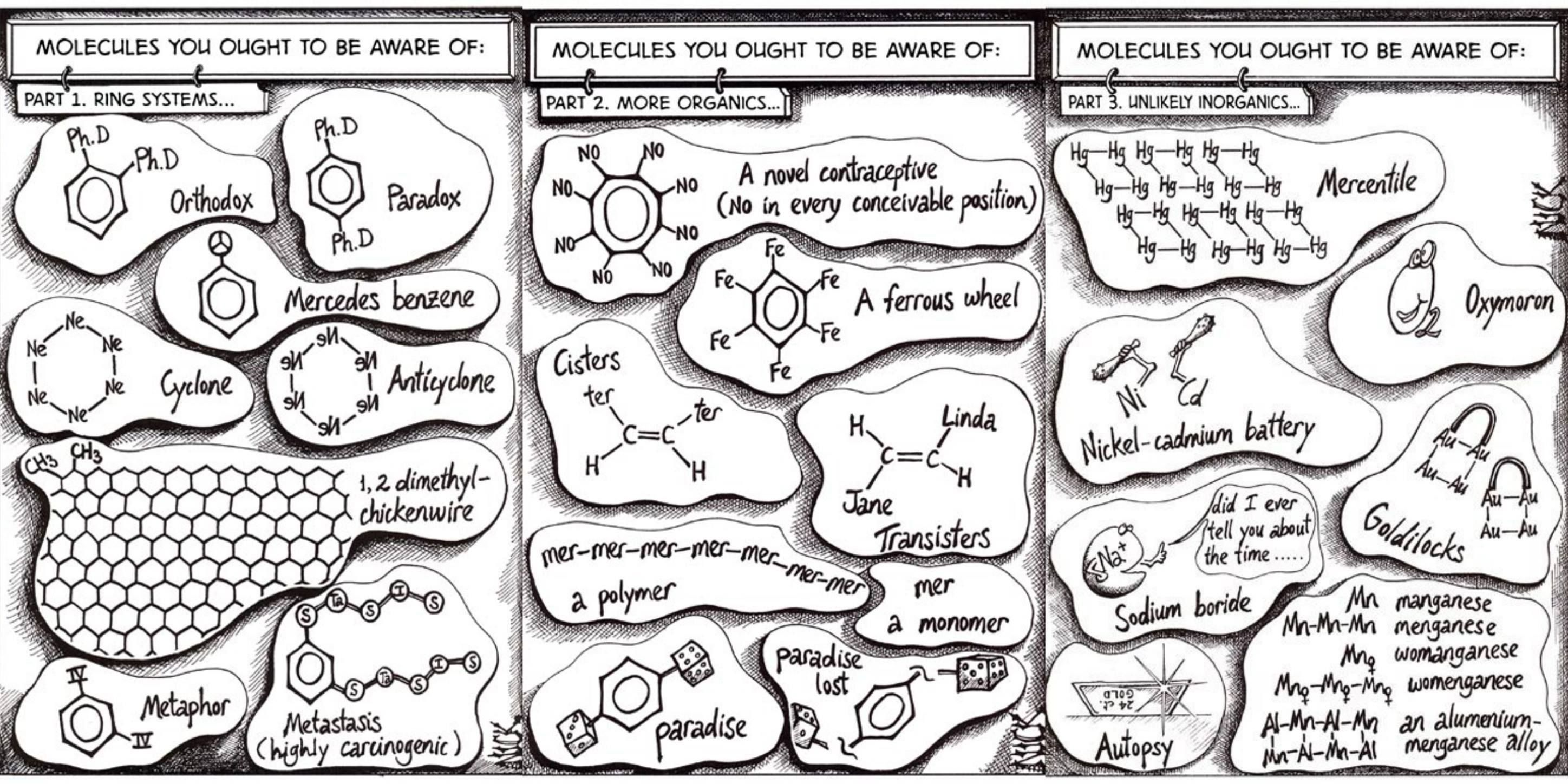 Molecules You Ought To Be Aware Of