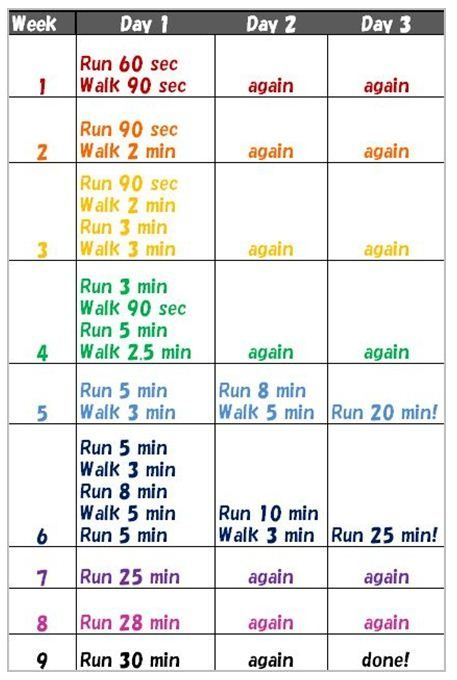 couch to 5k training plan pdf