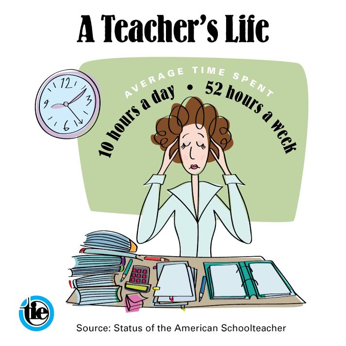 Teachers Teachers Login Wfg: Teachers work hard! A teacher spends an average of 10 hours a day    ,