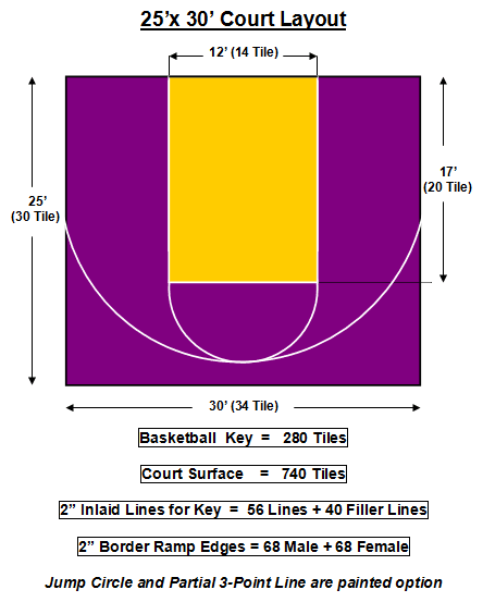 25 x 30 flex court basketball court pinteres for What are the dimensions of a basketball court