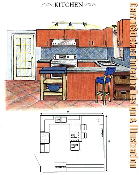 Interior designor sketch of remodeled kitchen with new color