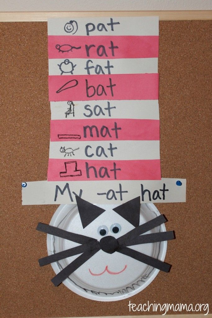 Cat in the Hat Rhyming Hat Dr seuss crafts, Dr seuss