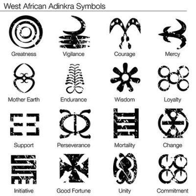 25 Best Ideas About Ancient Symbols Ink Pinterest Symbols