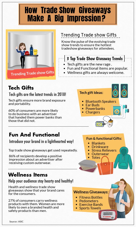 Tradeshow giveaways create exposure