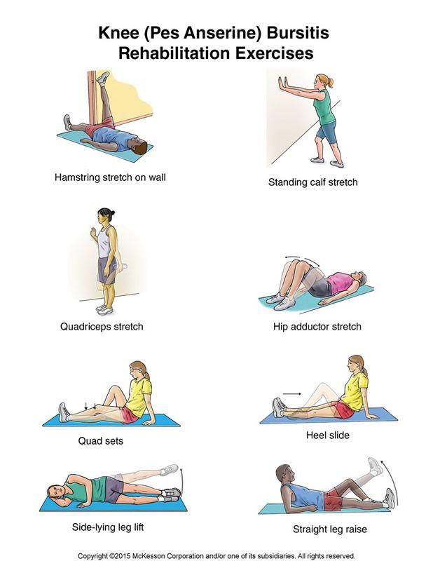 Knee (Pes Anserine) Bursitis Exercises: Illustration | Recovery ...
