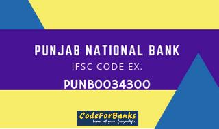 Codeforbanks In 2020 Coding National Bank Code