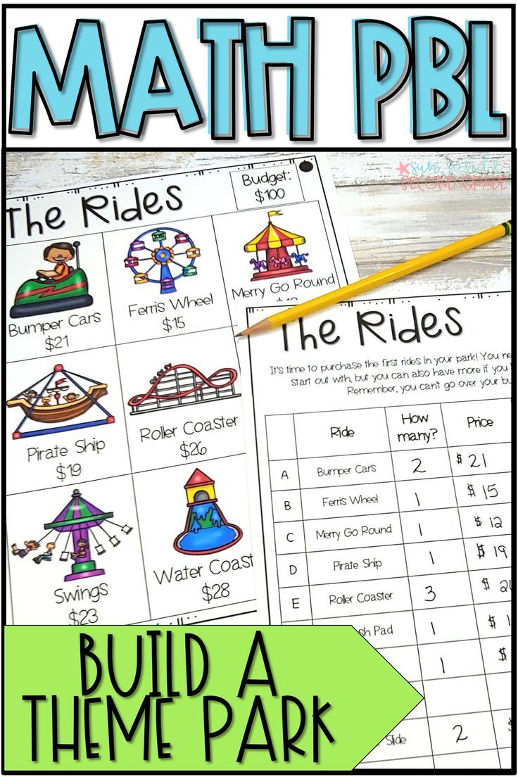 Digital Math Project for Distance Learning | Theme Park Project Based Learning