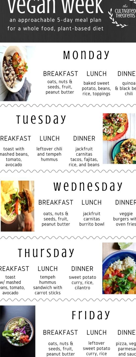 5 Day Easy Vegan Meal Plan For Beginners Dietplan In 2020 Easy Vegan Meal Plan Vegan Meal Plans Vegan Recipes Easy