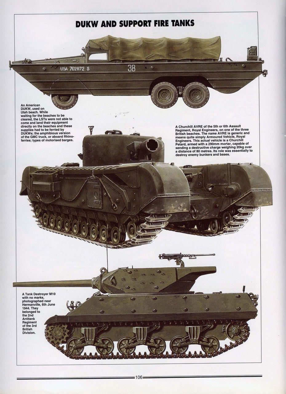 Bronetehnika Vmv Albom Sovremennyh Risunkov Army Vehicles