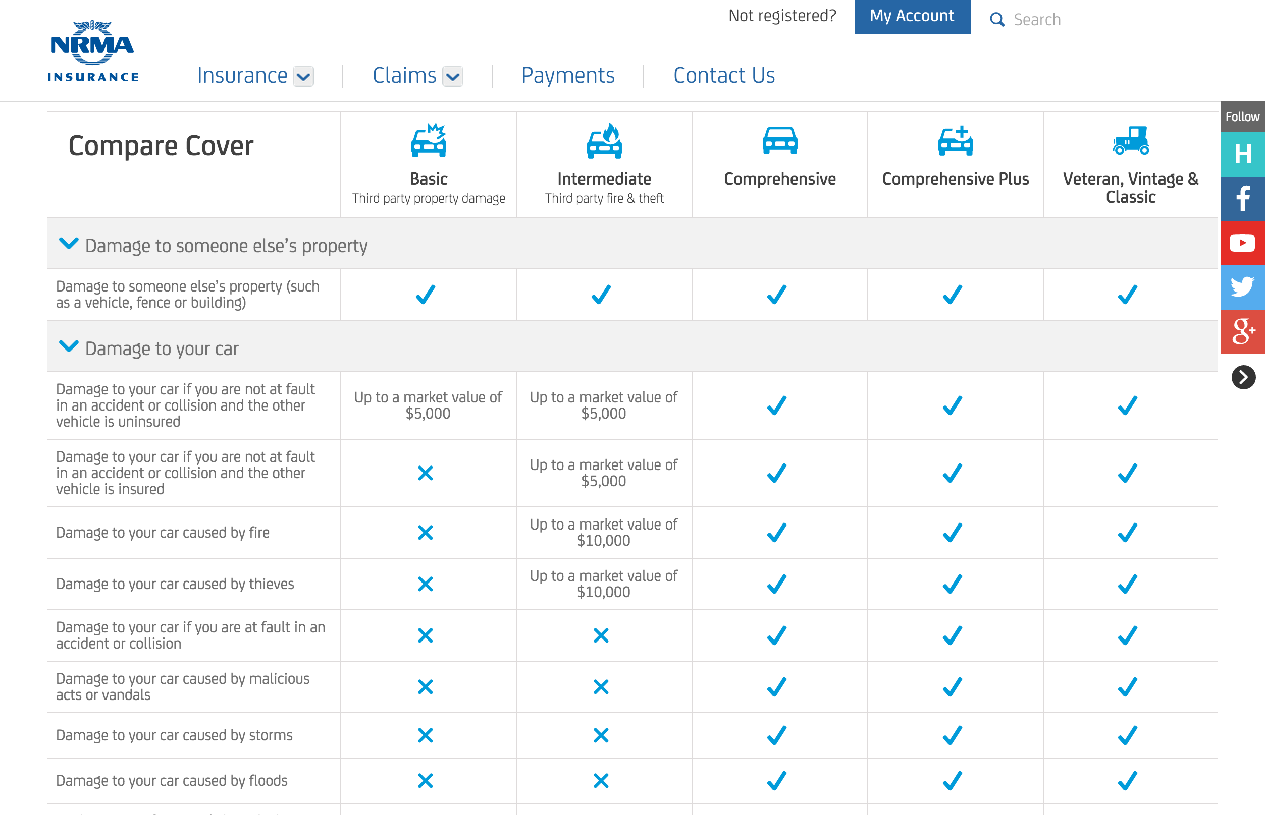 Compare Car Insurance Quotes >> Car Insurance Compare Car Insurance Quotes Nrma