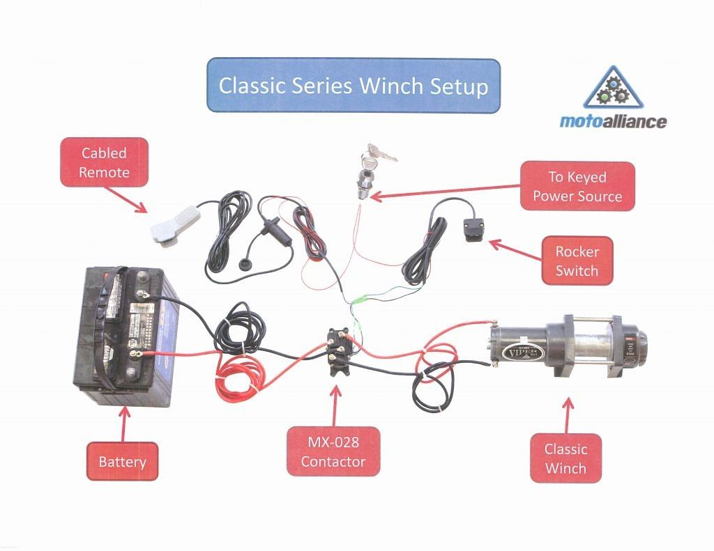 Pin by Jeff Fischer on Projects to try in 2021 | Atv winch, Winch, Electrical  diagramPinterest