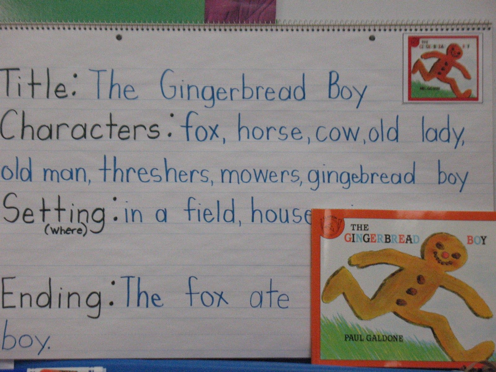I Like Just Using Title Characters Setting And Ending For Comparing Gingerbread Stories