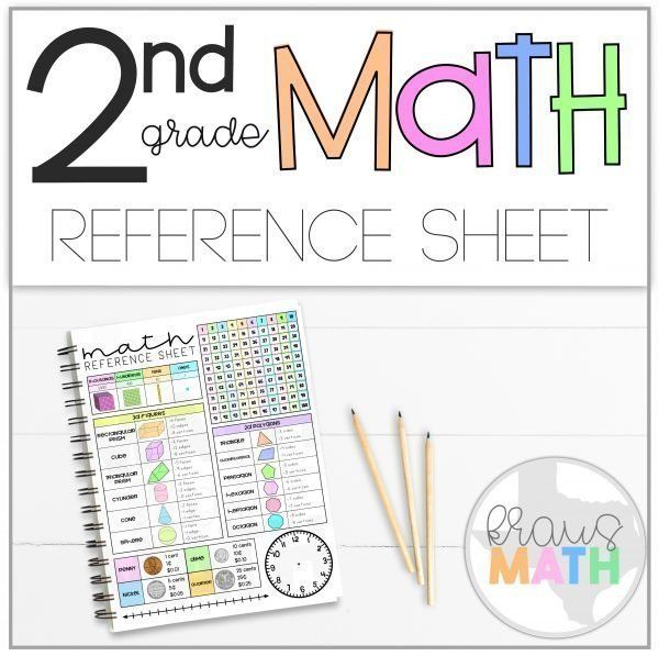 2nd Grade Math Reference Sheet In 2020 (With Images