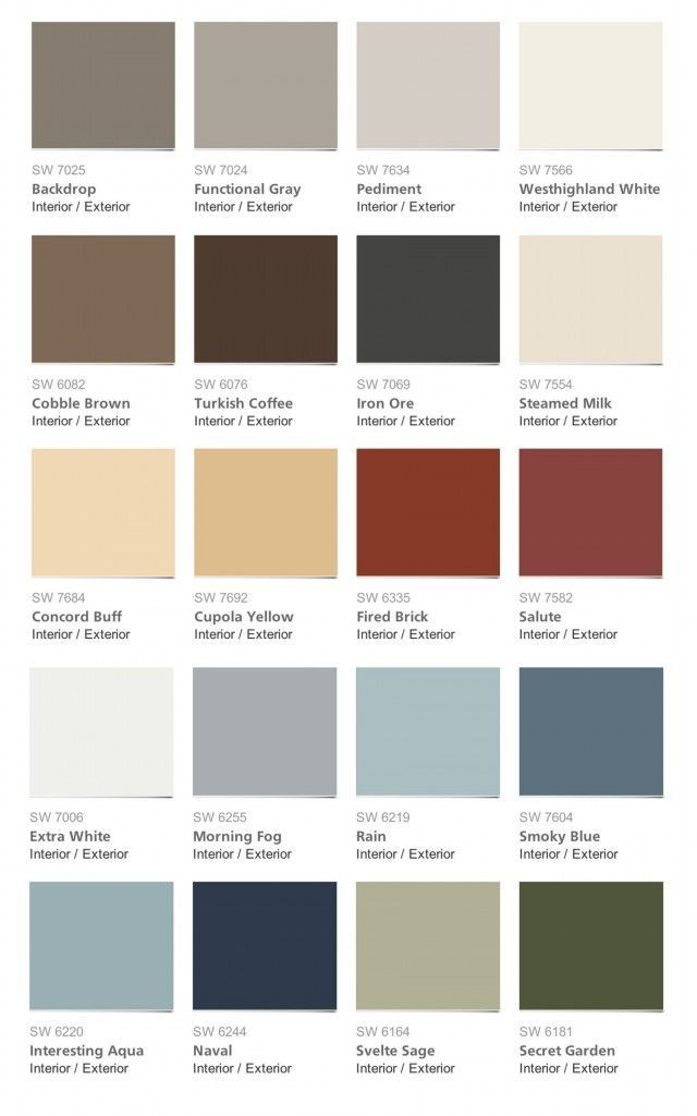 Interior Color Schemes 2014 favorite pottery barn paint colors-2014 collection {paint it